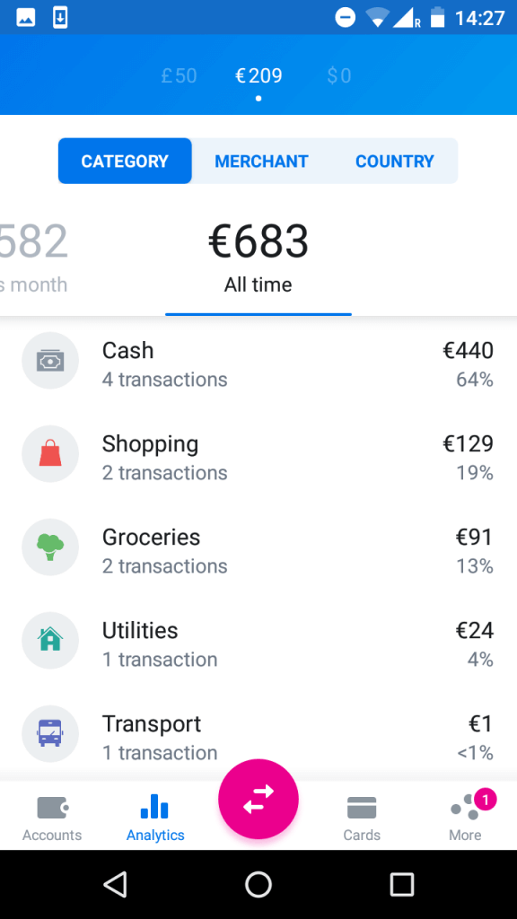 Easily see how much money you've spent while away with Revolut's simple budget management tool.